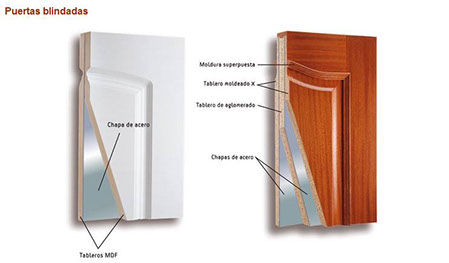 puertas-blindadas.jpg