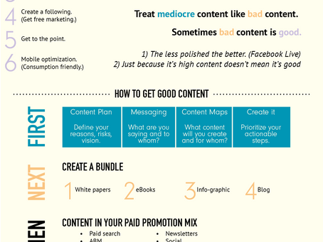 A Visual Guide to Content Promotion