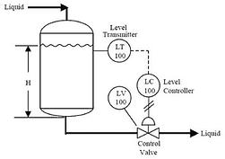 bpcs-diagram.png