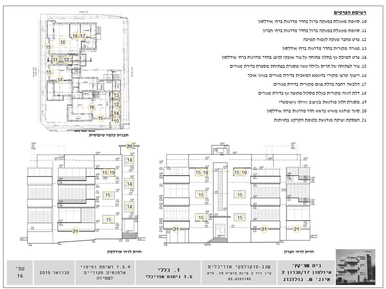בית משה יהודה שקט | אידלסון 17