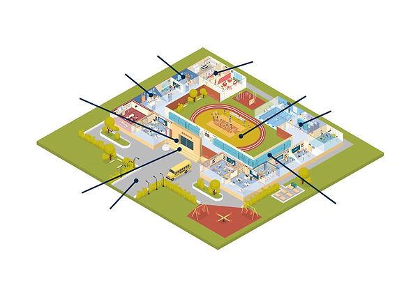 Equipements de sûreté intelligente pour établissements scolaires