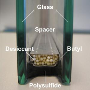Insulatd Glass Unit