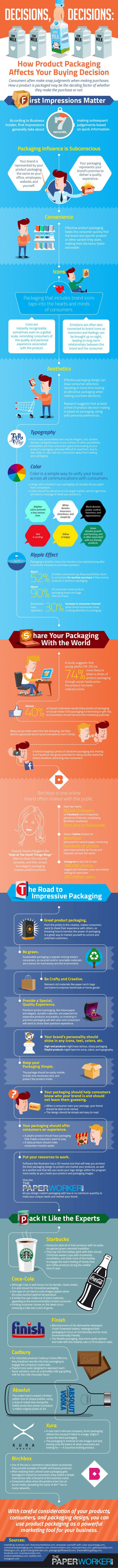 How Product Packaging Influences Buying Decisions (Infographic)