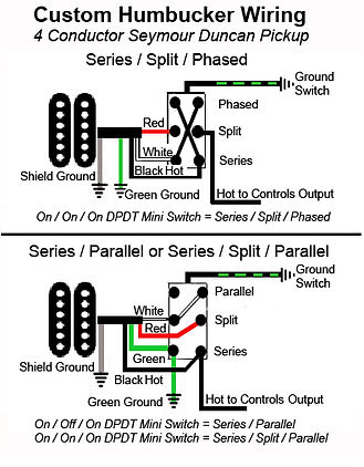 Pick Up Wiring Guide 2