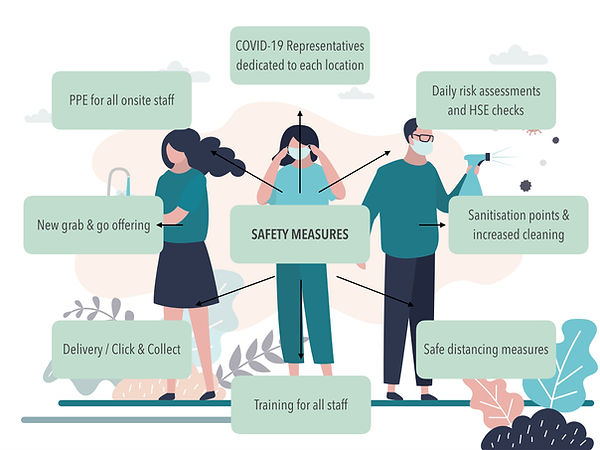 Stores safety measures infographic.001.j