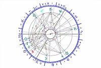 horoszkóp szoftver