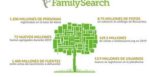 Cuidado con FamilySearch