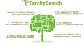 Cuidado con FamilySearch