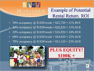 Potential Rental ROI