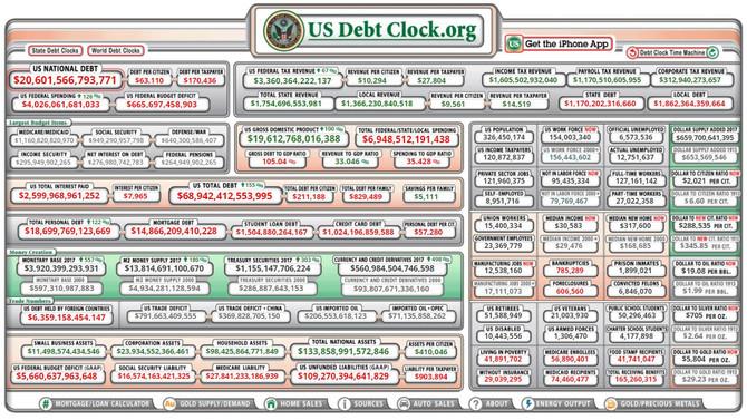 Debt Clocks - Canada & the US