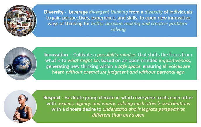 diversity innovation and respect graphic