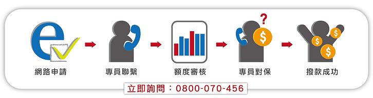 首頁流程圖_工作區域 1.jpg