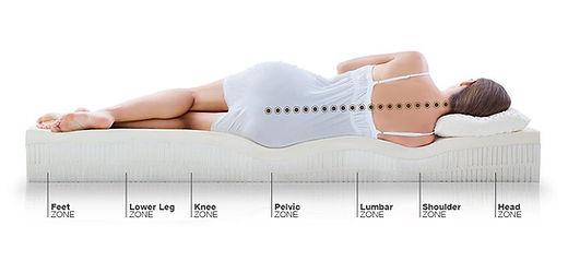 postura na cama para dormir.jpg
