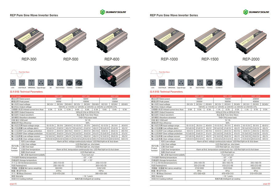 SUNWAY  CATALOG of High frequency solar