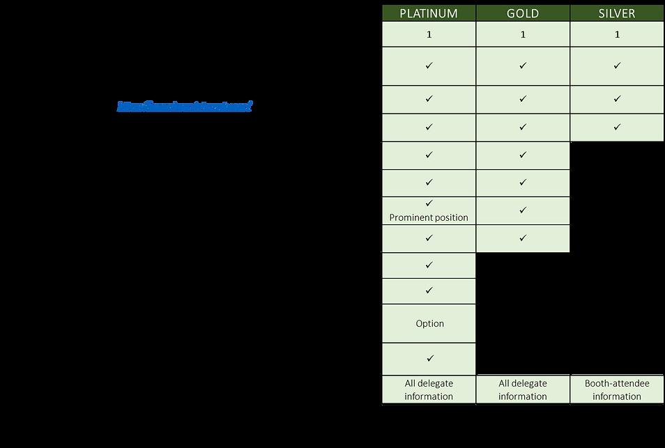 Sponsorship_Table.PNG