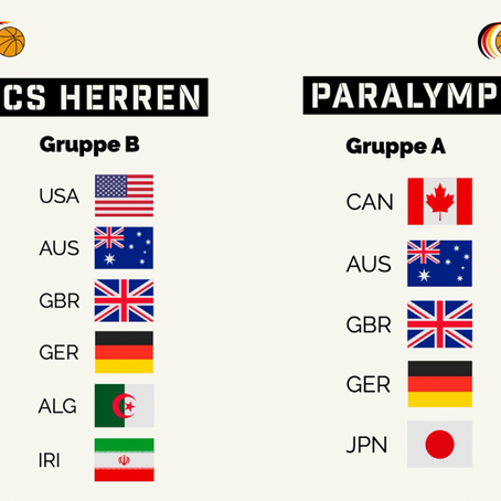 Hammer-Gruppen für Rollstuhlbasketball-Teams