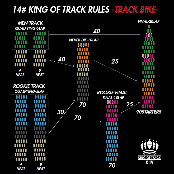 track rules.png