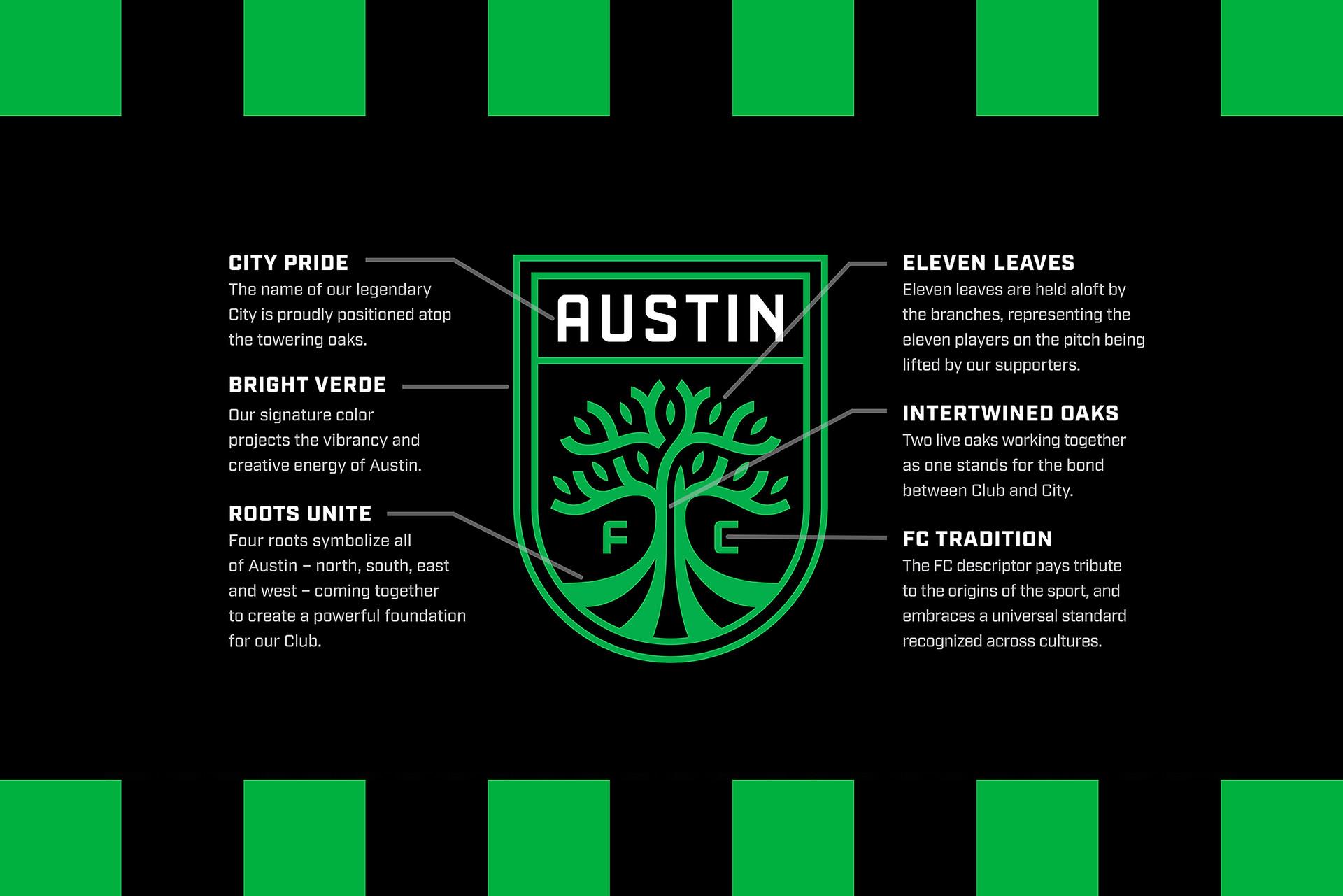 Austin_FC_3.jpg