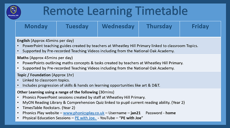 KS1 timetable.PNG