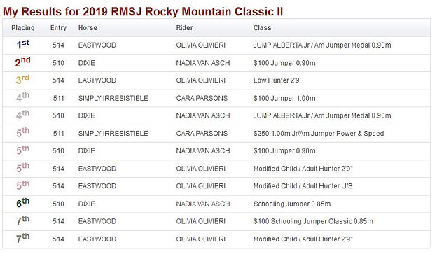 RMC II Results.JPG
