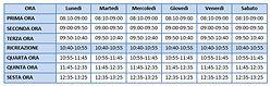 tabella scansione oraria .jpg