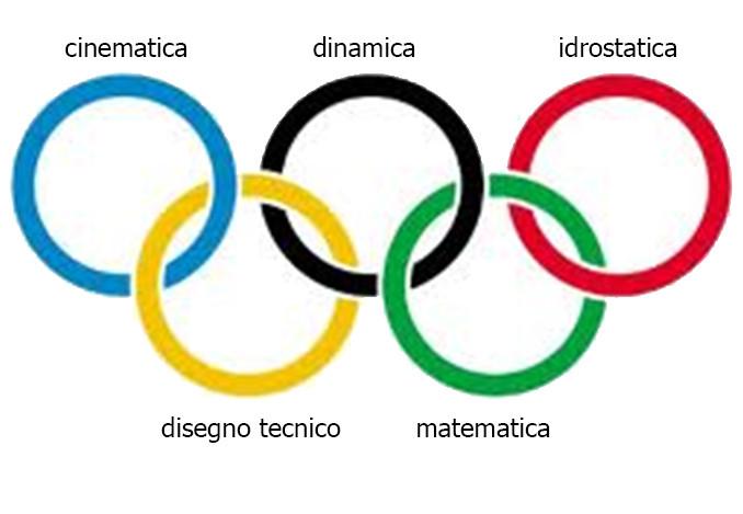 Olimpiadi della Meccanica.jpg