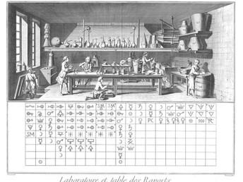 Chimica@Unicam: 150 anni di Tavola Periodica
