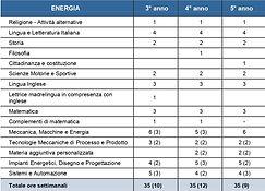 ENERGIAModuli.jpg