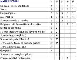 Meccatronica- Materie Comuni.jpg