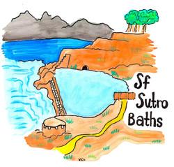 Sutro Baths