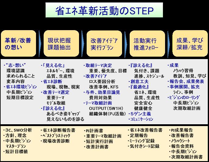 図200510.png