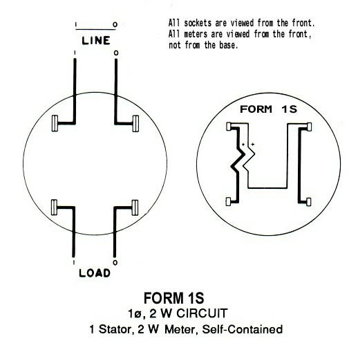 Form 12s Meter Wiring Diagram 29 Wiring Diagram Images