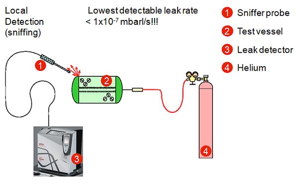 4. Pressure Method.png