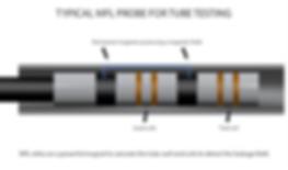 MFL Tube Testing.png