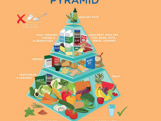 The Iconic Healthy Eating Pyramid
