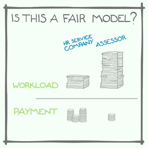 Is this a fair model?