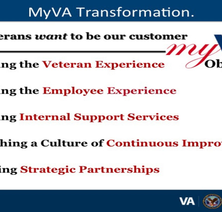 Government Accountability Office Finds VA Too Dysfunctional to Implement Own Recommended Changes