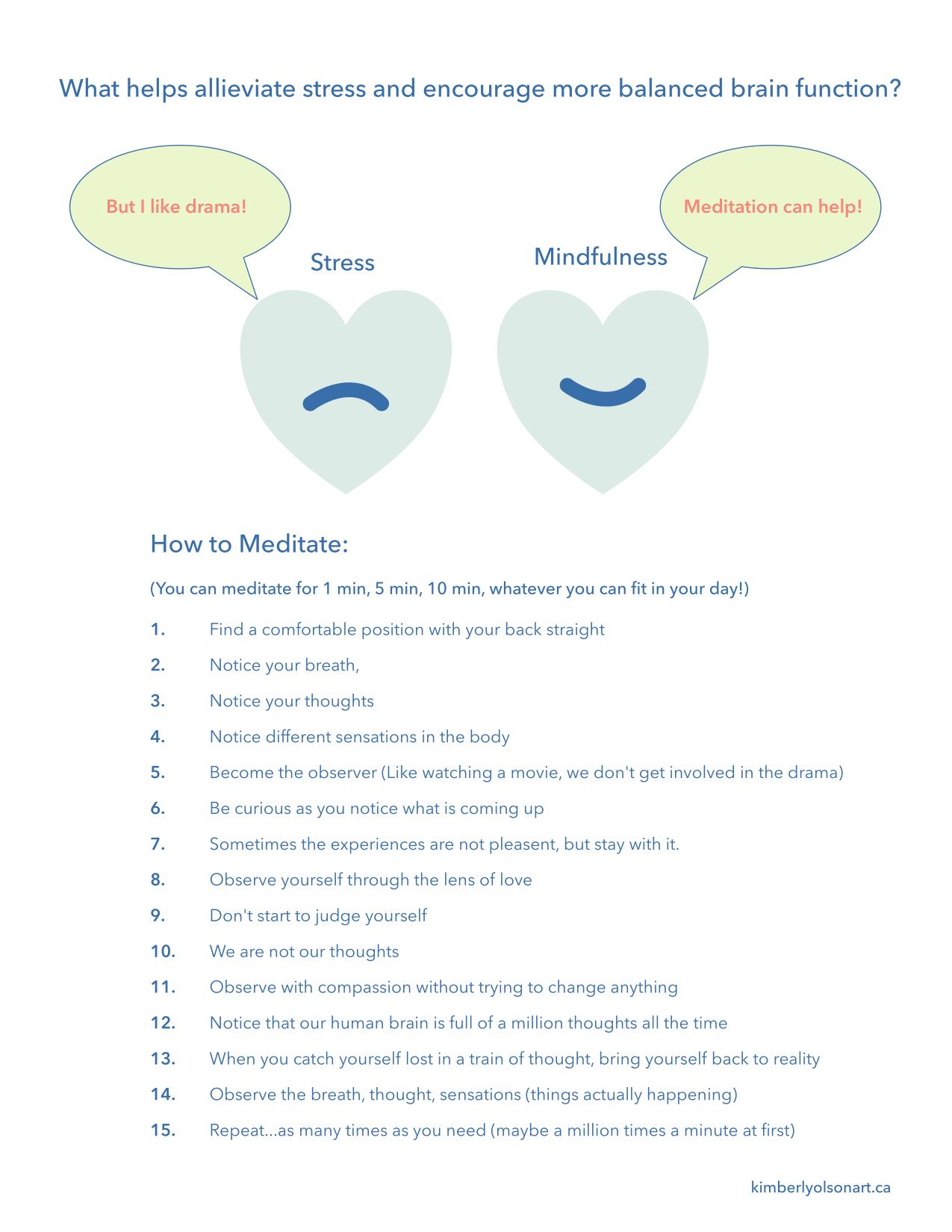 Meditation Sheet