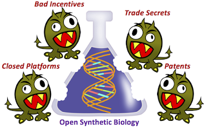 Featured Post - Open Technologies in Synthetic Biology