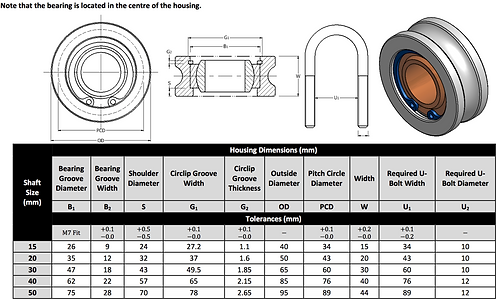 U-Bolt Bearing Configuration custom designed by Pegasus Designs