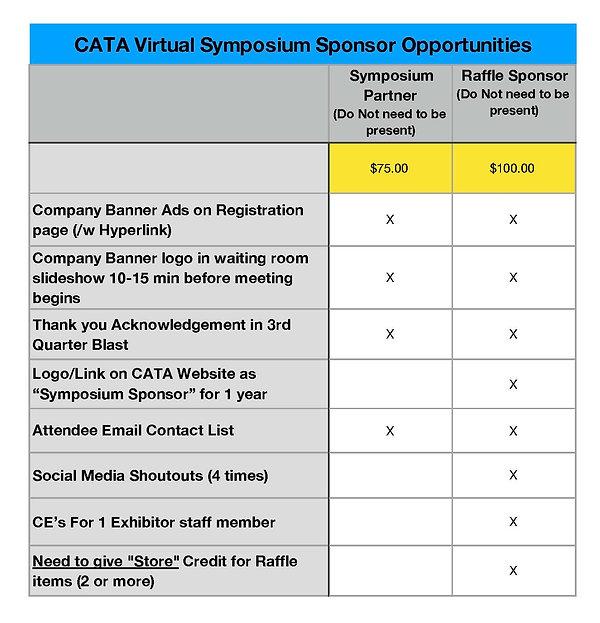 CATA Virtual Symposium Sponsor Chart 202