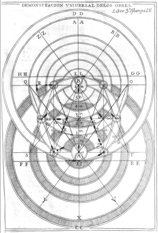 Das universelle Bild der Kreise