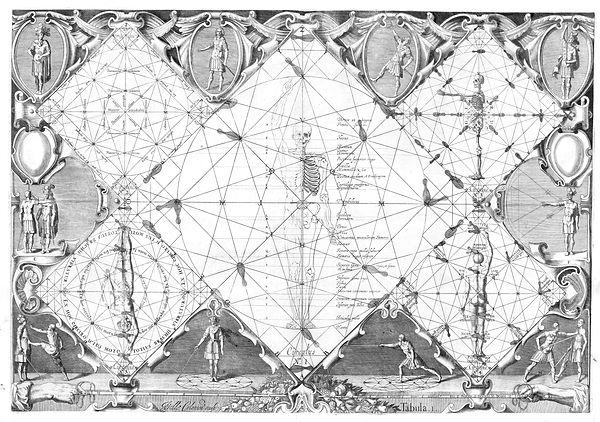 Der mystische Kreis