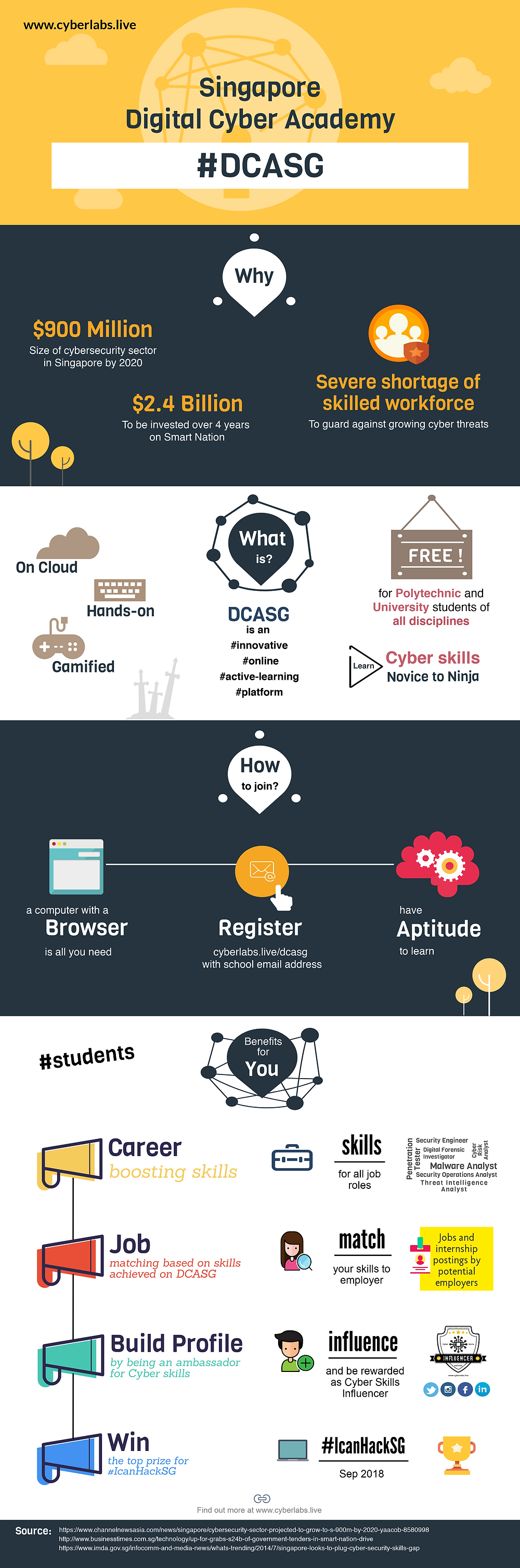 DCASG Infographic
