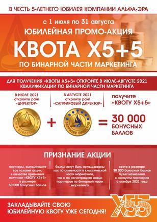 ЮБИЛЕЙНАЯ ПРОМО-АКЦИЯ «КВОТА Х5+5»