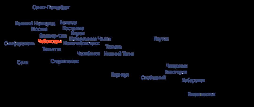 карта россии 2.png