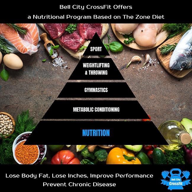 Nutrition Announcement