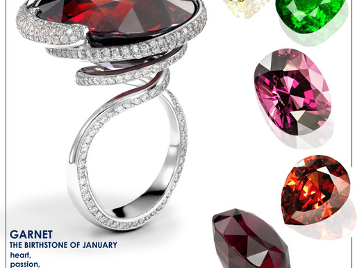 Do you know your birthstone?