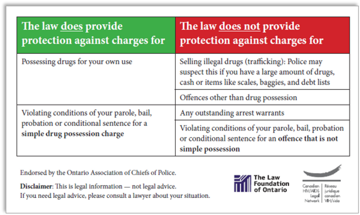 drug law protection.png