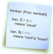 Kanban - an Alternative to Agile?
